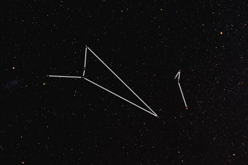 Digital Images of the Sky - Constellations