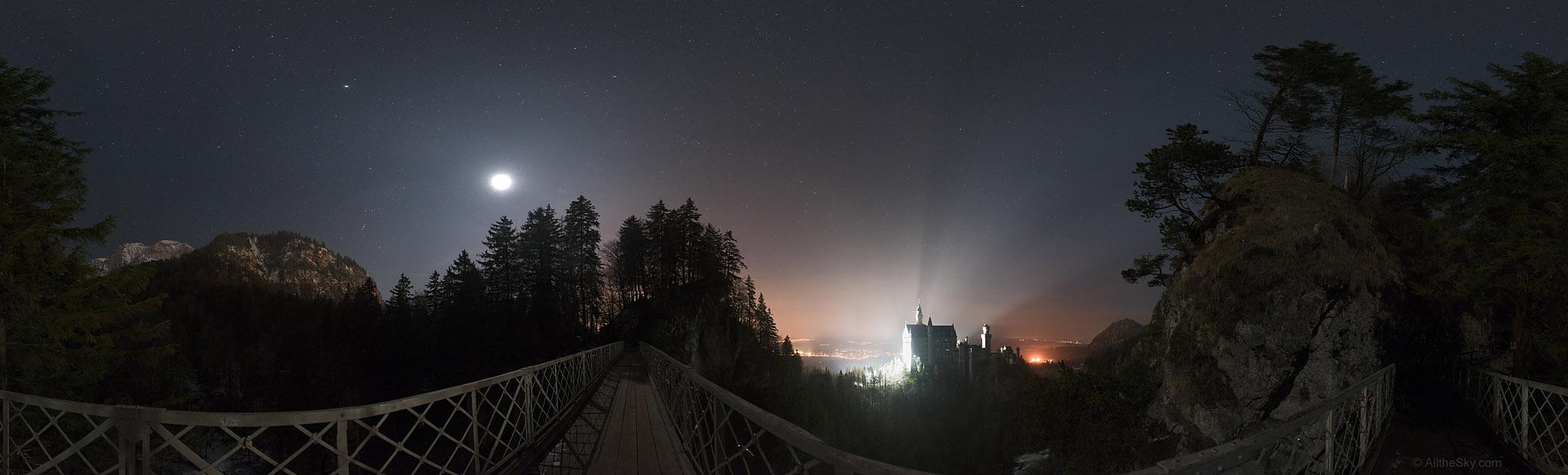 Degree Sky 360 Degree Panorama · All-sky