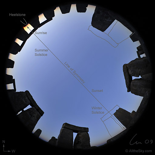 All Sky view from Stonehenge - Nightscapes - Digital ...