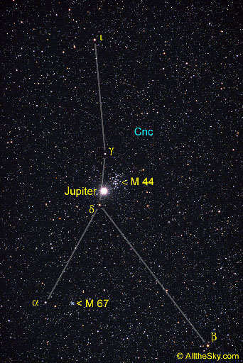 Cancer And Jupiter - Constellations